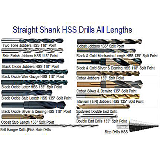 Types of drill bits materials and finishes sardcosardco types of drill bits materials and finishes greentooth Choice Image